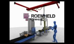 Lifting and Positioning Assembly Products and Press Devices from Roemheld